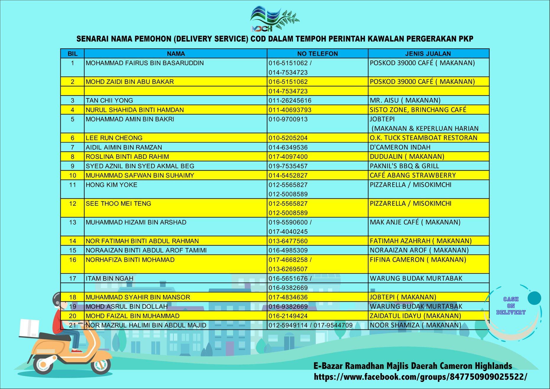 SENARAI DELIVERY SERVICE (COD) DALAM TEMPOH PERINTAH KAWALAN PERGERAKAN (PKP)
