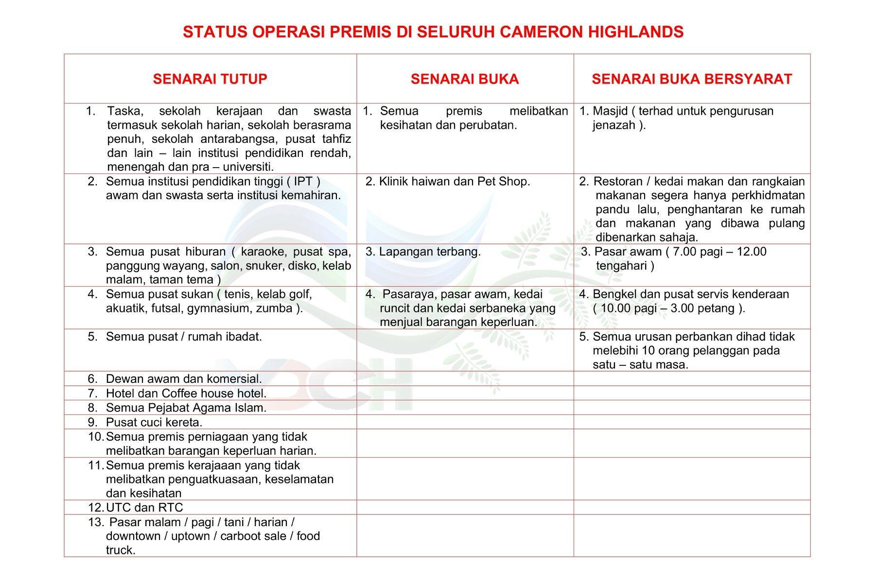 STATUS OPERASI PREMIS DI SELURUH CAMERON HIGHLANDS