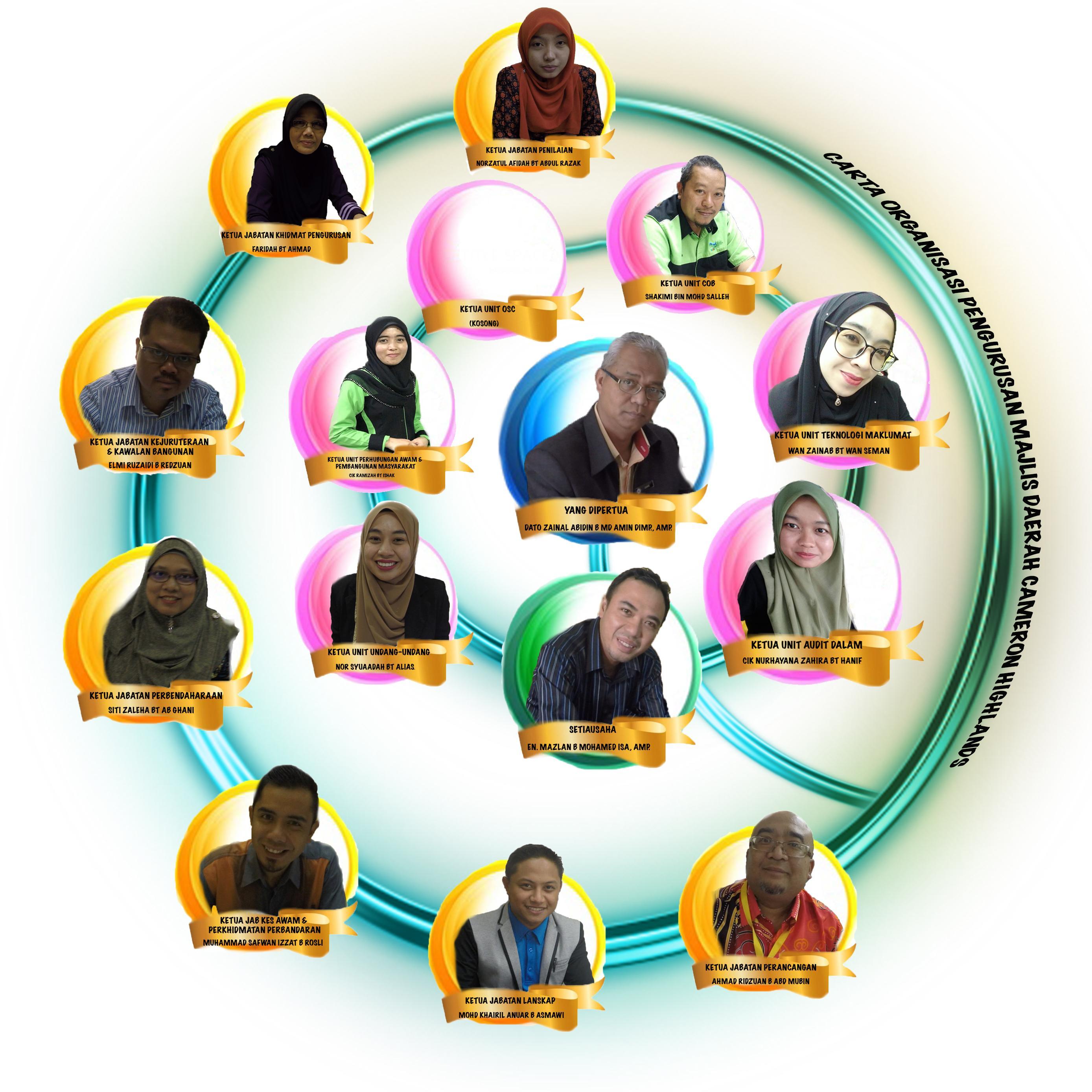 carta_organisasi_mdch_2019.jpg